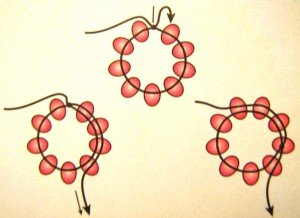 Pinning threads with beading