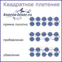 Квадратное (плотное) плетение