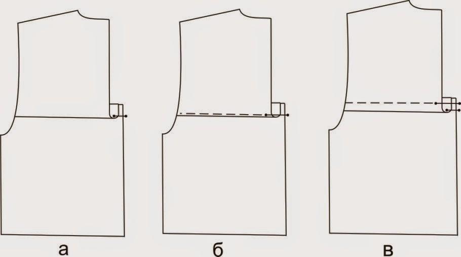 Обработка кокеток