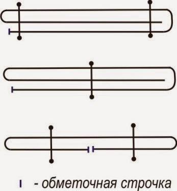 Handling belts and belt loops