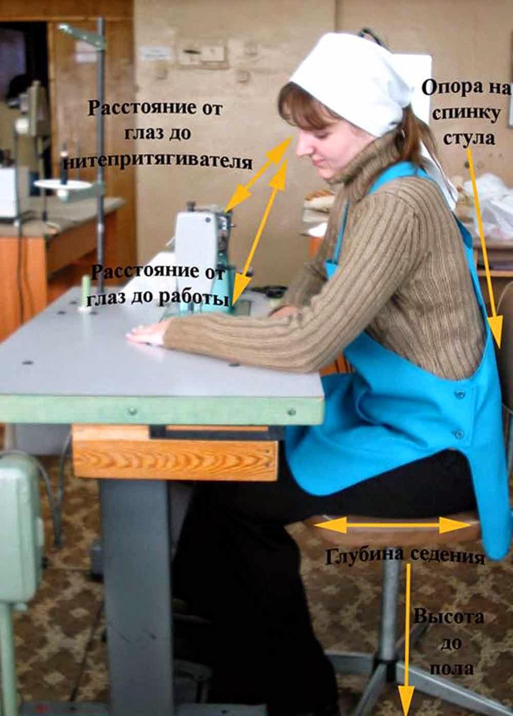 MACHINERY OPERATION: safety