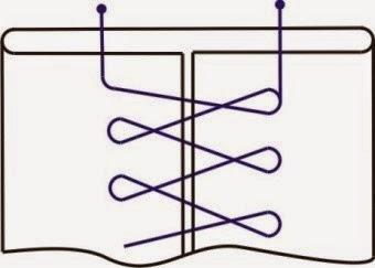 Обробка поясів і шлевок