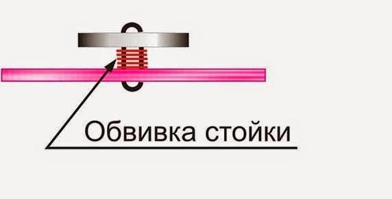 Стежки для пришивания фурнитуры - плоские пуговицы