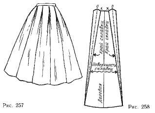 Выкройка юбки расклешенной со складками