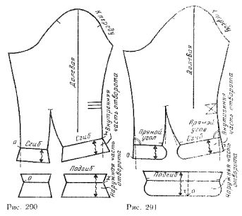 The cuffs of the sleeves