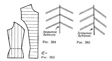 The strapless bodice of a striped fabric