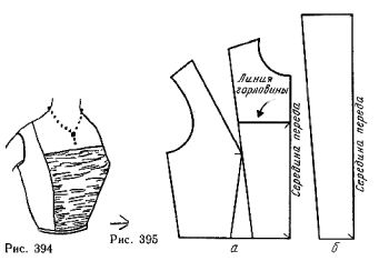 The bodice and ruching at front