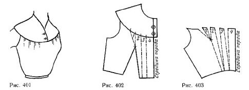 Bodice attached at the waist, with yoke and pleats