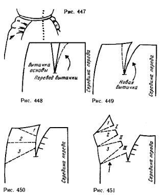 Юбки с драпировкой