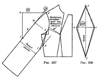 Sleeve kimono. Construction drawing of gusset, change the drawing