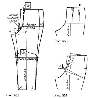 Construction drawing of pants