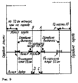 Additional guidance to the construction drawing