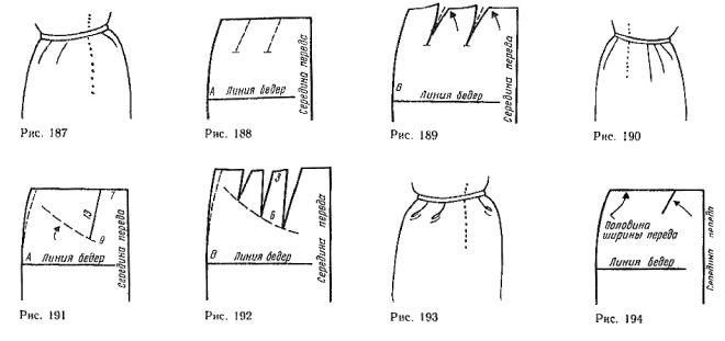 Расположение вытачек на юбке