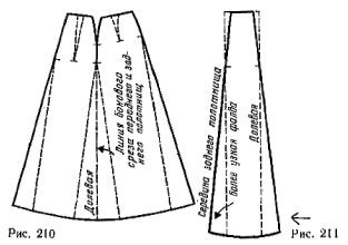 Skirt with two front seams