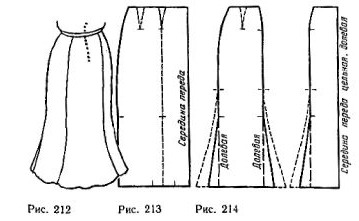 Skirt shape bell