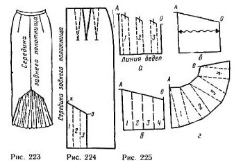Skirt with undercut and assemblies