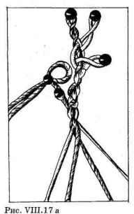 З'єднання ниток при обривах і їх закінчення