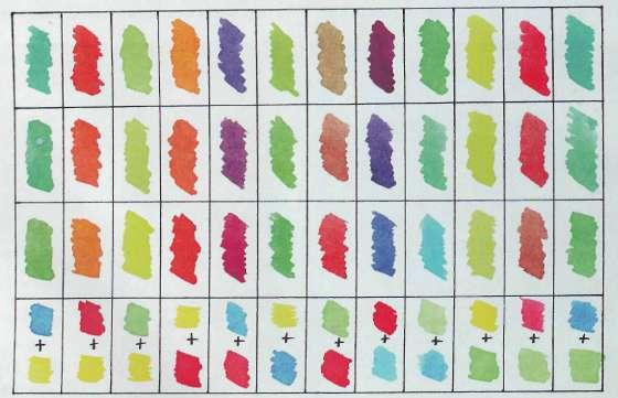 Таблица смешивания жидких красителей четырех основных цветов