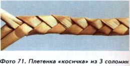 Плетінки з трьох соломін