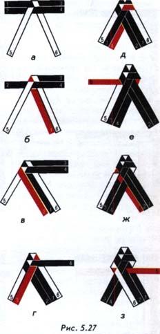 Плетінки з парного числа соломін від 6 і більше