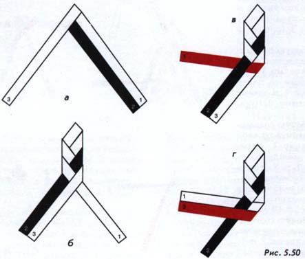 Повороти плоских плетінок