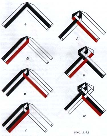 Плетінки з непарного числа соломін від 5 і більше