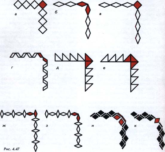 Twists of chains and borders