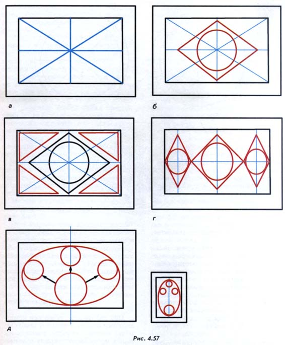 Axial and symmetric ornaments