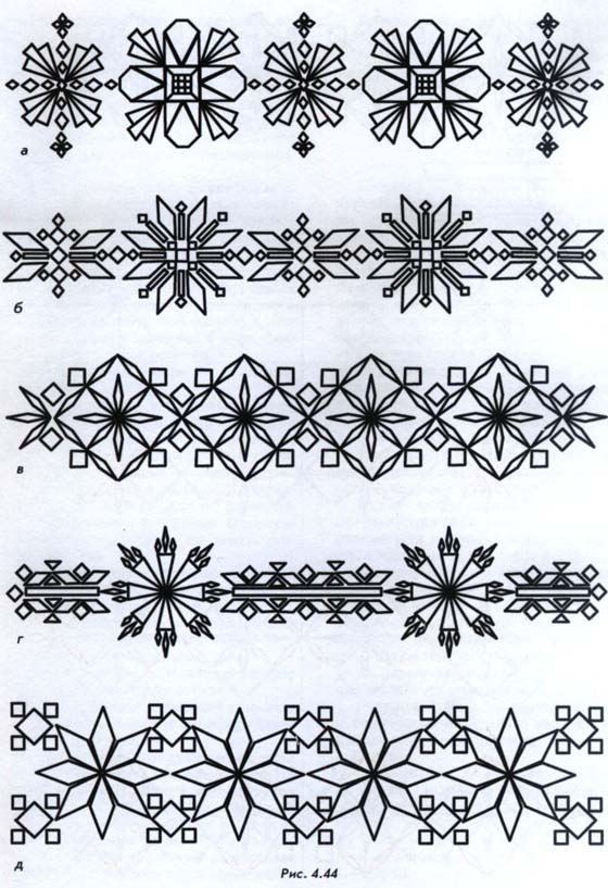 Borders with rosettes