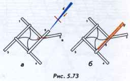 Продовження робочої соломини в кручених плетивах
