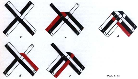 Плетіння з парного числа соломін