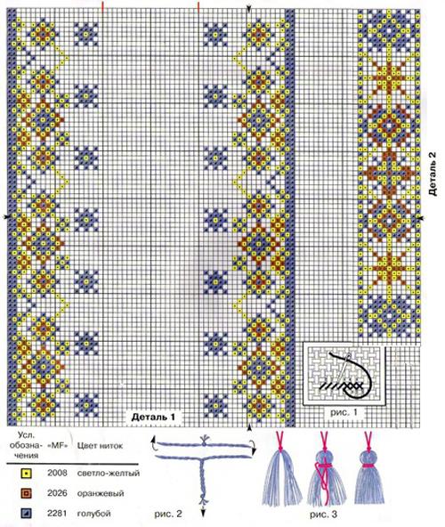 Cross-stitch. Pincushion
