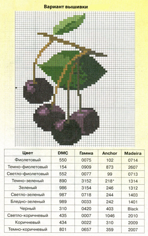 Cat doorman. Cross stitch — fruits and berries