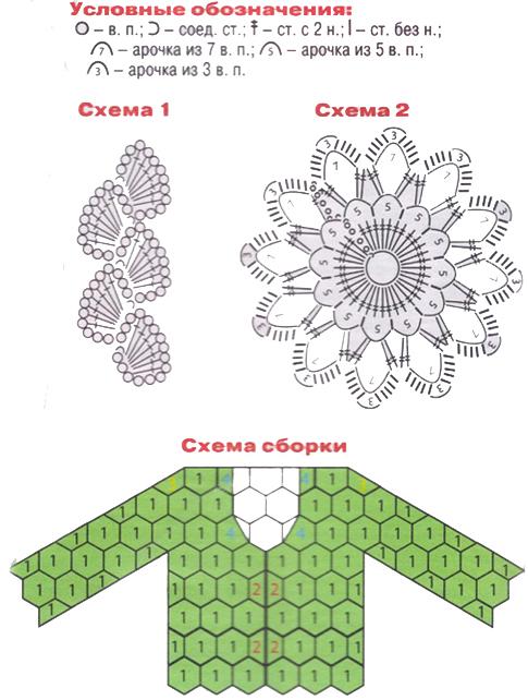 Emerald cardigan crochet (+ schema)