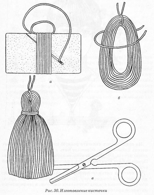 Manufacturer of tassels