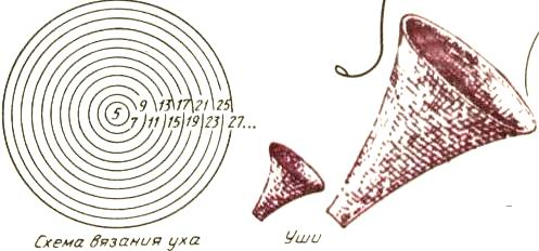 Вязание игрушек крючком. Схема вязания ушей